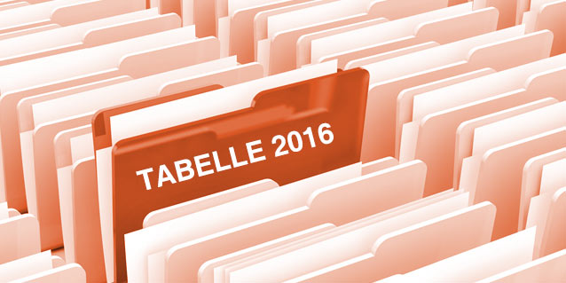 tabelle 2016